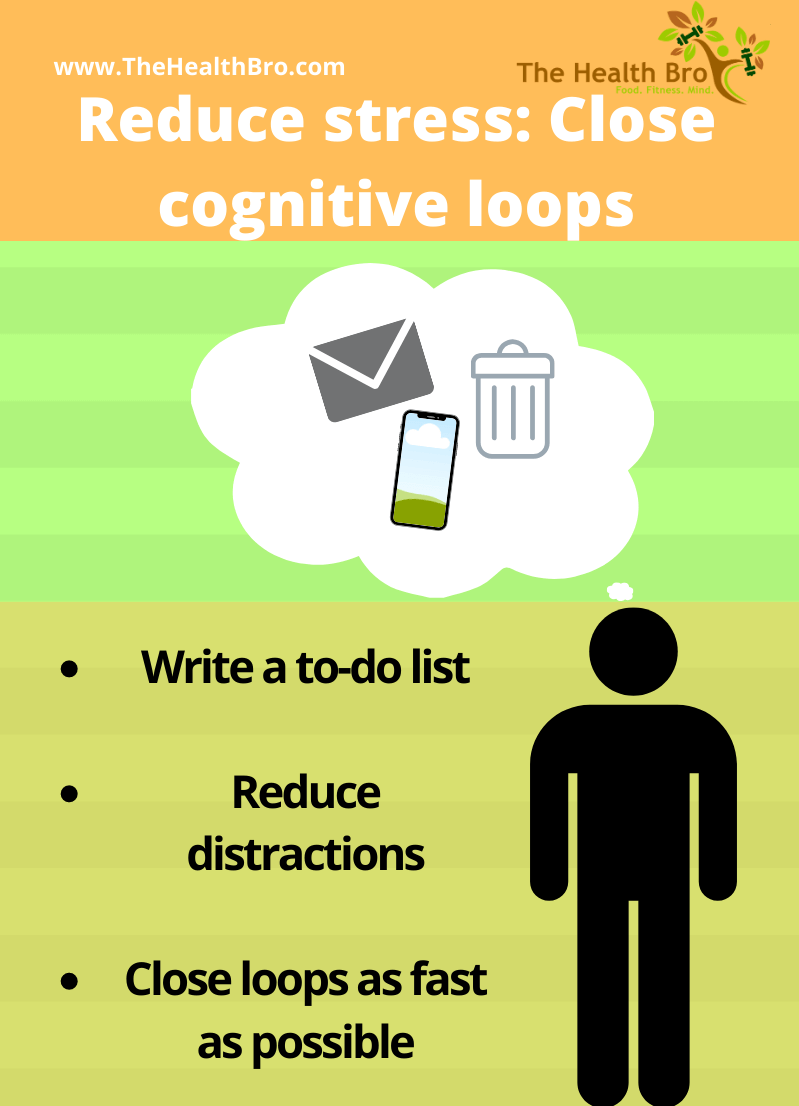 Reduce stress by closing cognitive loops
