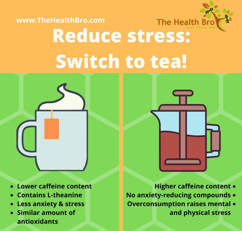 Reduce stress by switchting to tea