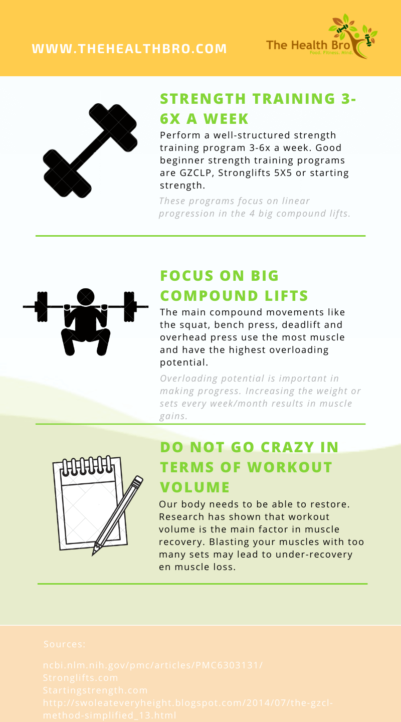 Losing fat infographic exercise